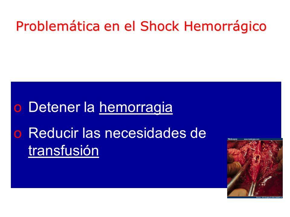 Problemática en el Shock Hemorrágico