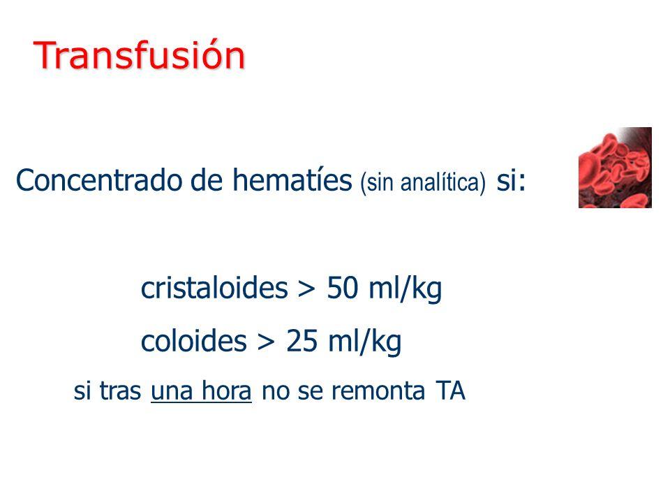 Transfusión Concentrado de hematíes (sin analítica) si: