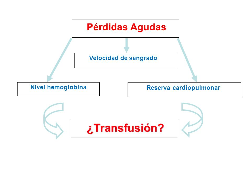 Reserva cardiopulmonar