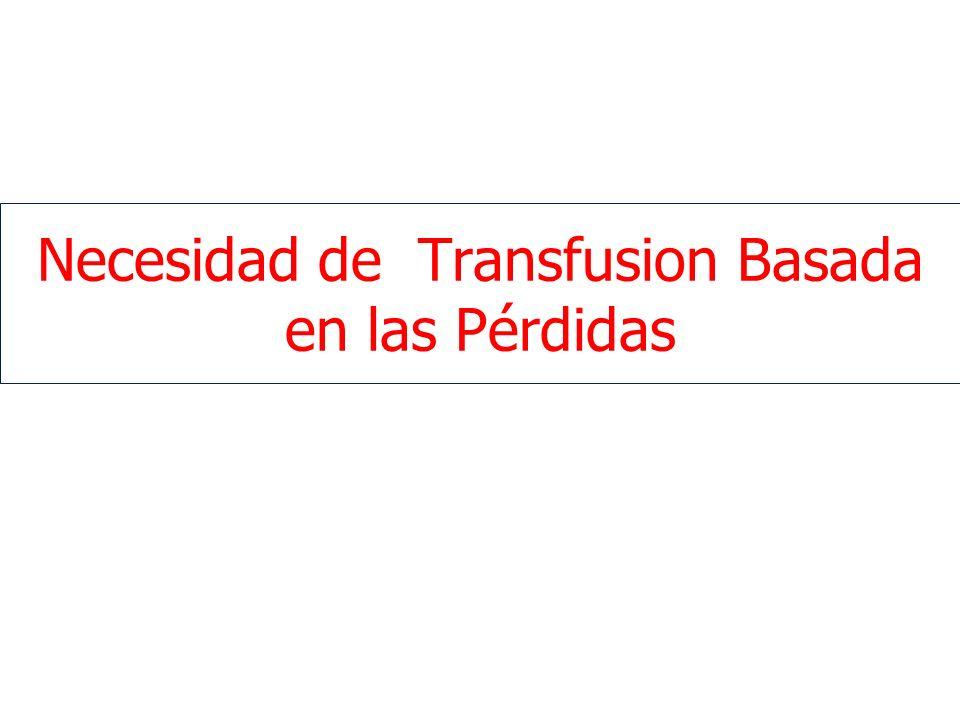Necesidad de Transfusion Basada en las Pérdidas