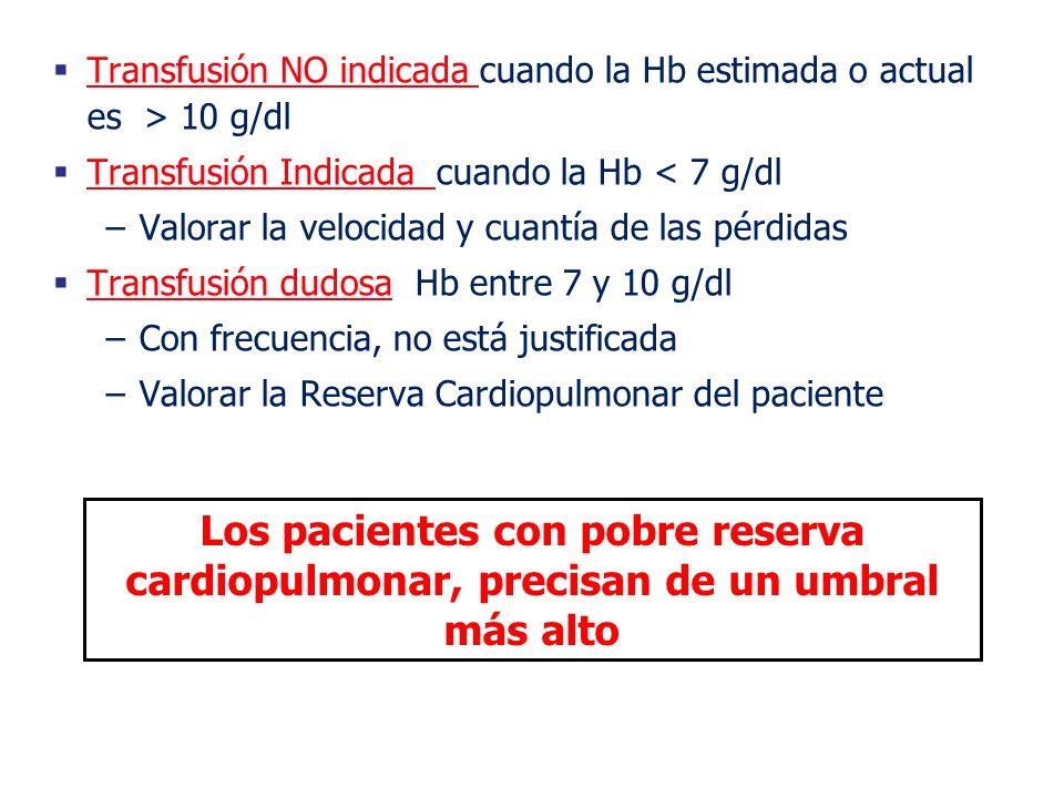 Transfusión NO indicada cuando la Hb estimada o actual es > 10 g/dl