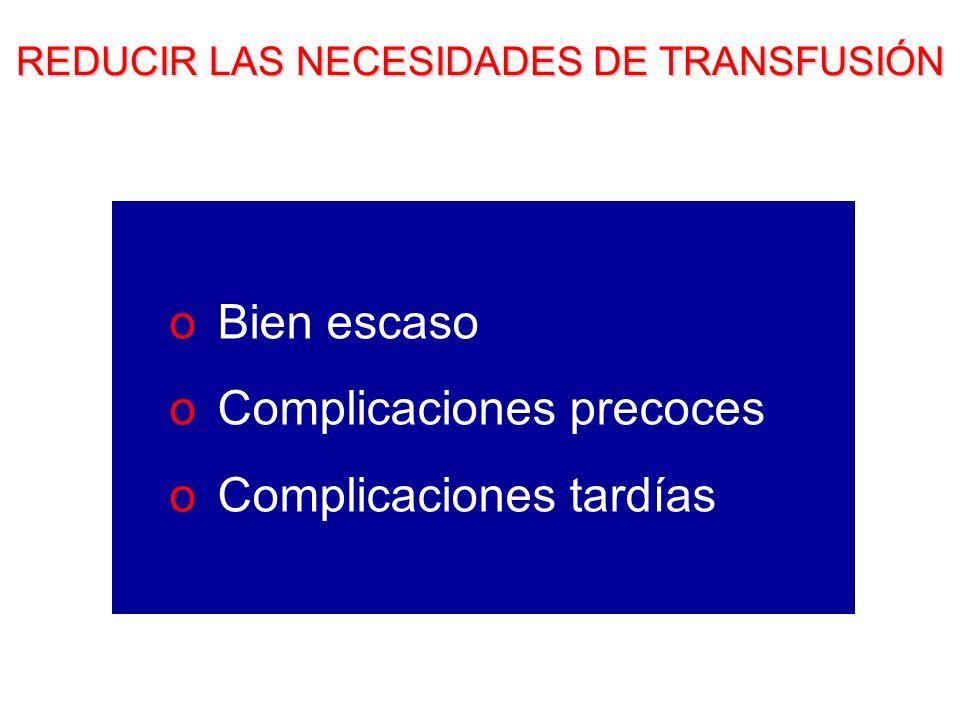 REDUCIR LAS NECESIDADES DE TRANSFUSIÓN