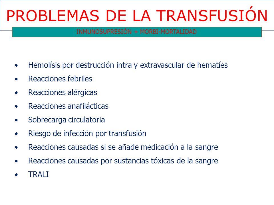PROBLEMAS DE LA TRANSFUSIÓN