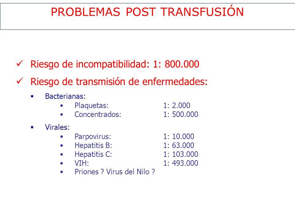 PROBLEMAS POST TRANSFUSIÓN