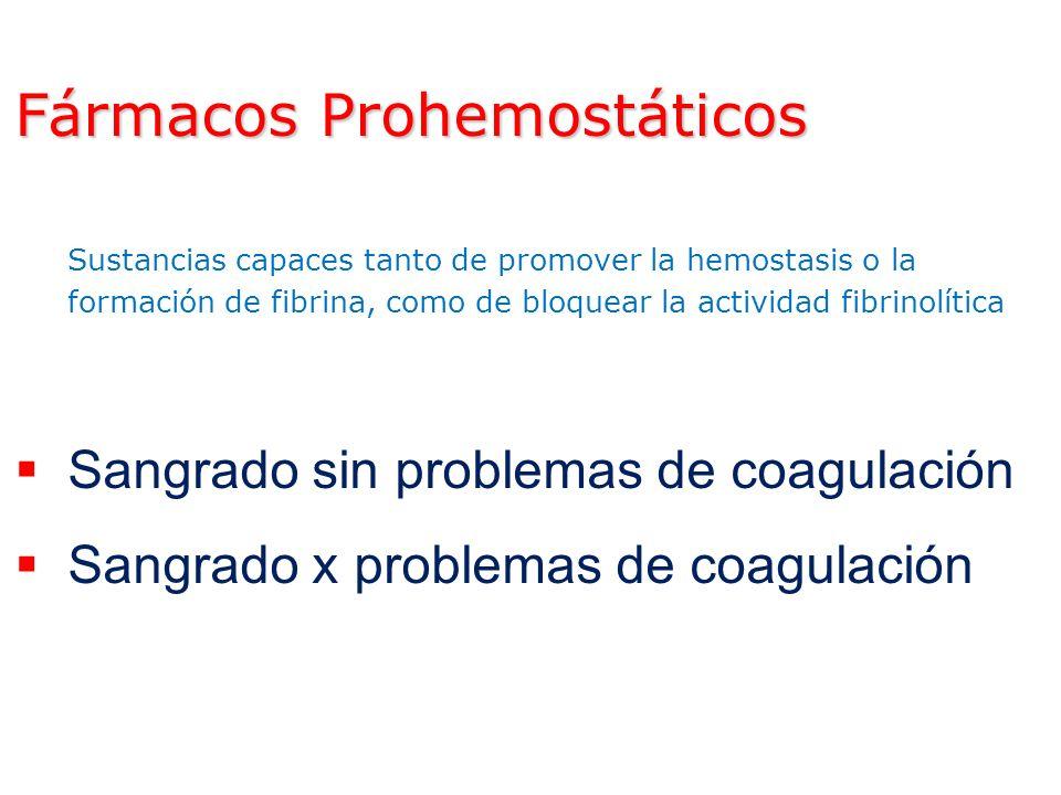 Fármacos Prohemostáticos