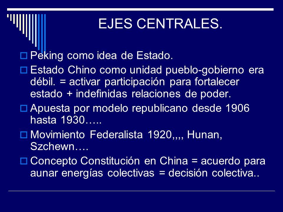 EJES CENTRALES. Peking como idea de Estado.
