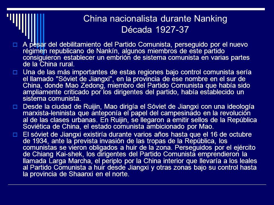China nacionalista durante Nanking Década 1927-37