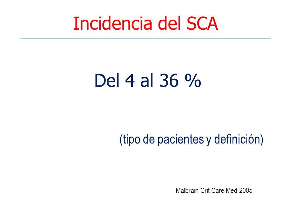 Incidencia del SCA Del 4 al 36 % (tipo de pacientes y definición)