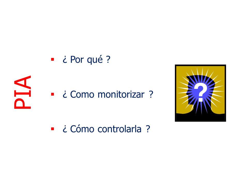¿ Por qué ¿ Como monitorizar ¿ Cómo controlarla PIA
