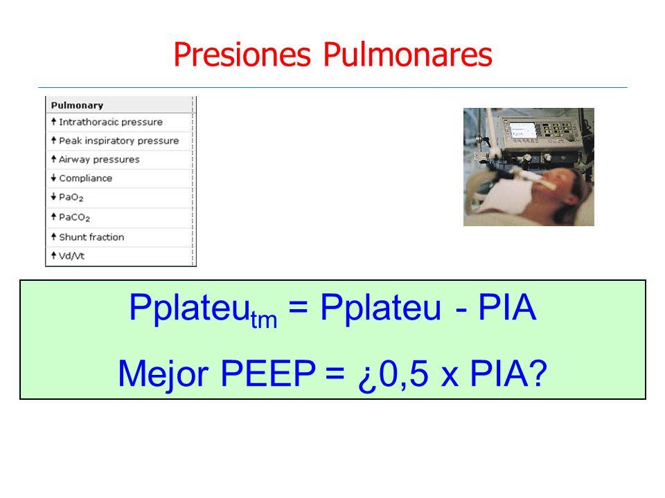 Pplateutm = Pplateu - PIA