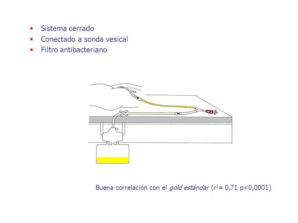 Conectado a sonda vesical Filtro antibacteriano