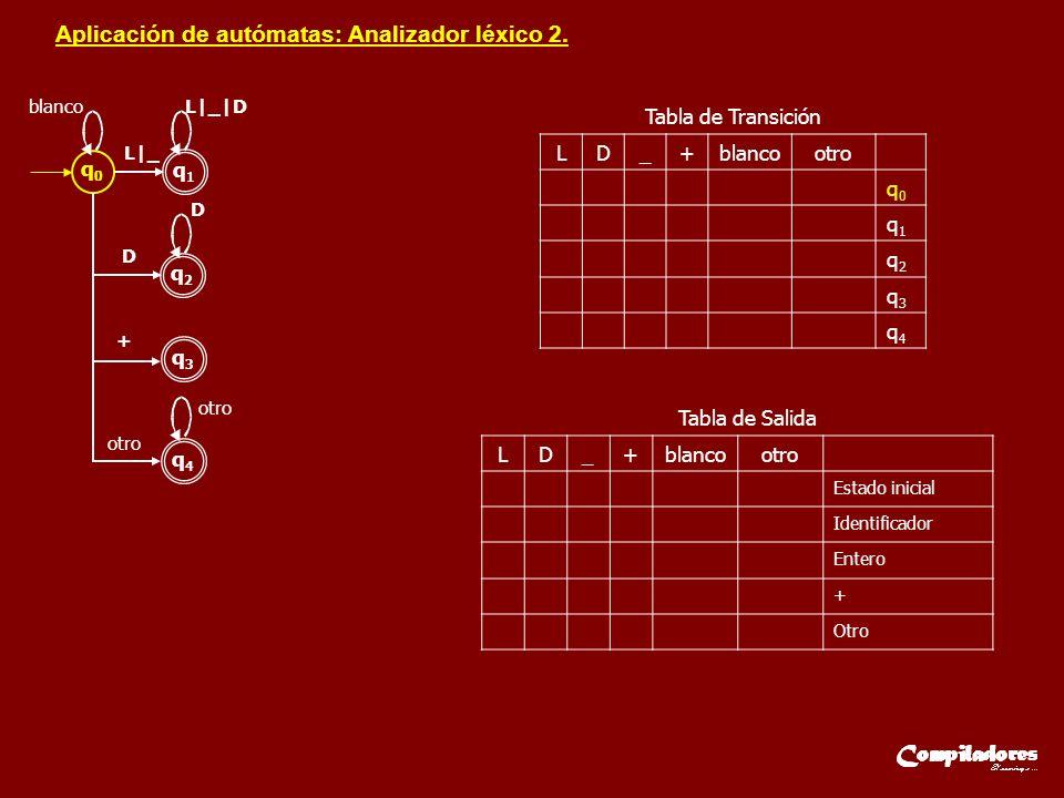 Aplicación de autómatas: Analizador léxico 2.