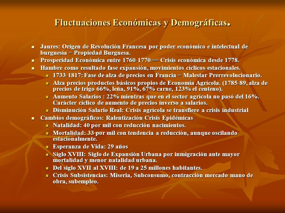 Fluctuaciones Económicas y Demográficas.