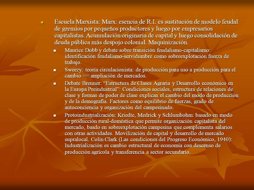 Escuela Marxista: Marx: esencia de R. I