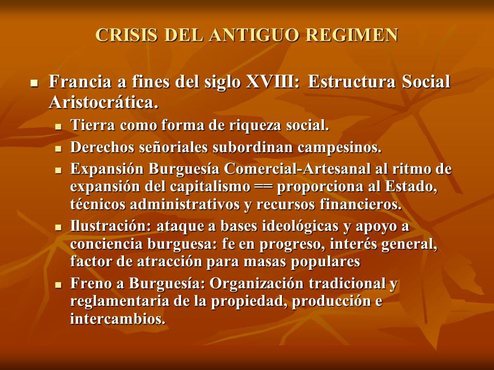 CRISIS DEL ANTIGUO REGIMEN