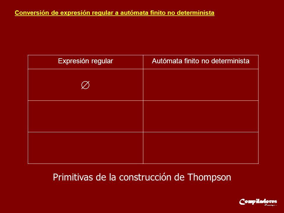  Primitivas de la construcción de Thompson Expresión regular