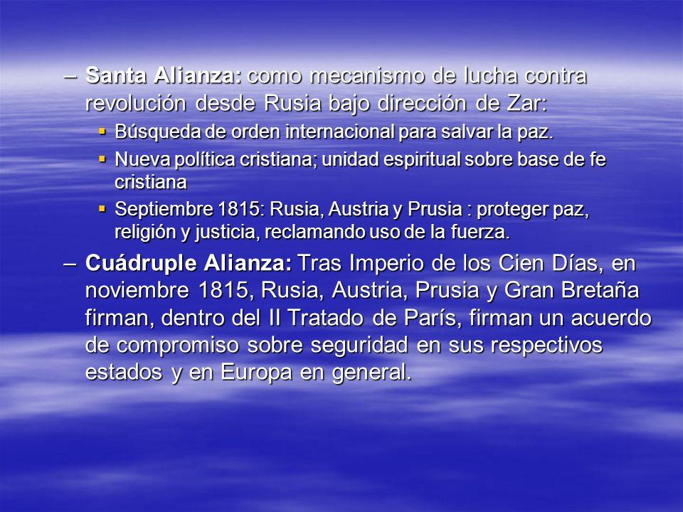 Santa Alianza: como mecanismo de lucha contra revolución desde Rusia bajo dirección de Zar: