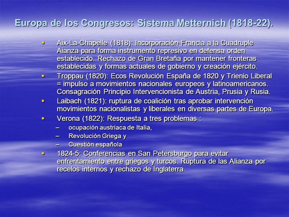 Europa de los Congresos: Sistema Metternich (1818-22).