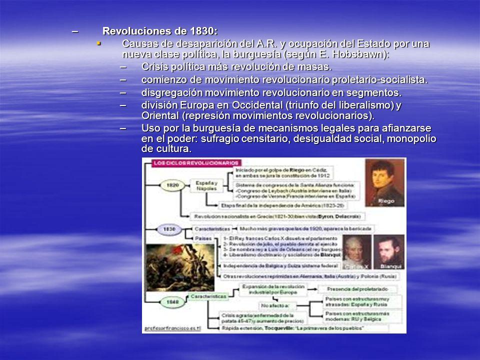 Revoluciones de 1830:Causas de desaparición del A.R. y ocupación del Estado por una nueva clase política, la burguesía (según E. Hobsbawn):