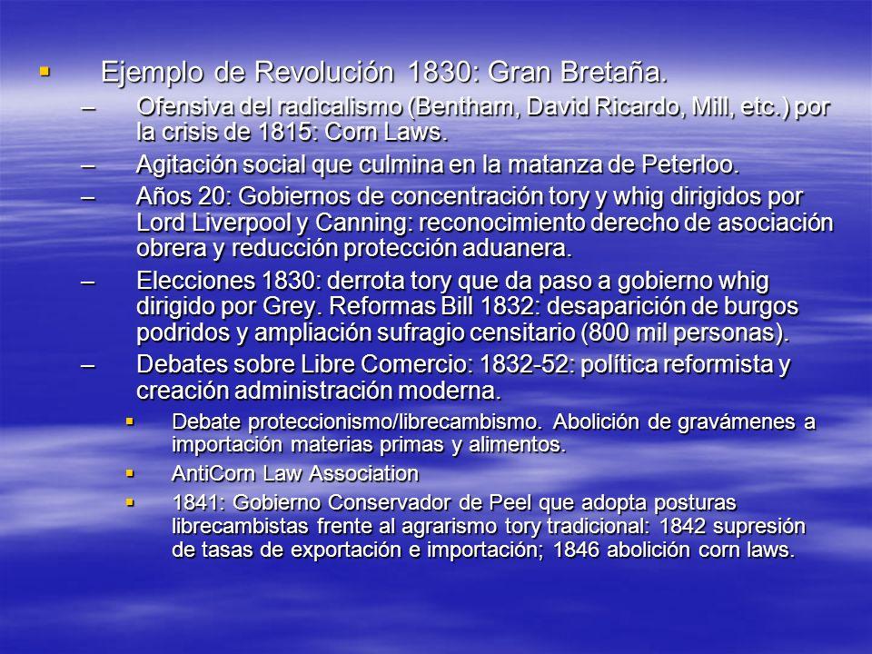 Ejemplo de Revolución 1830: Gran Bretaña.