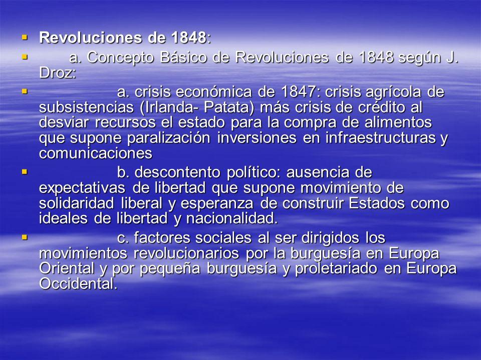 Revoluciones de 1848: a. Concepto Básico de Revoluciones de 1848 según J. Droz:
