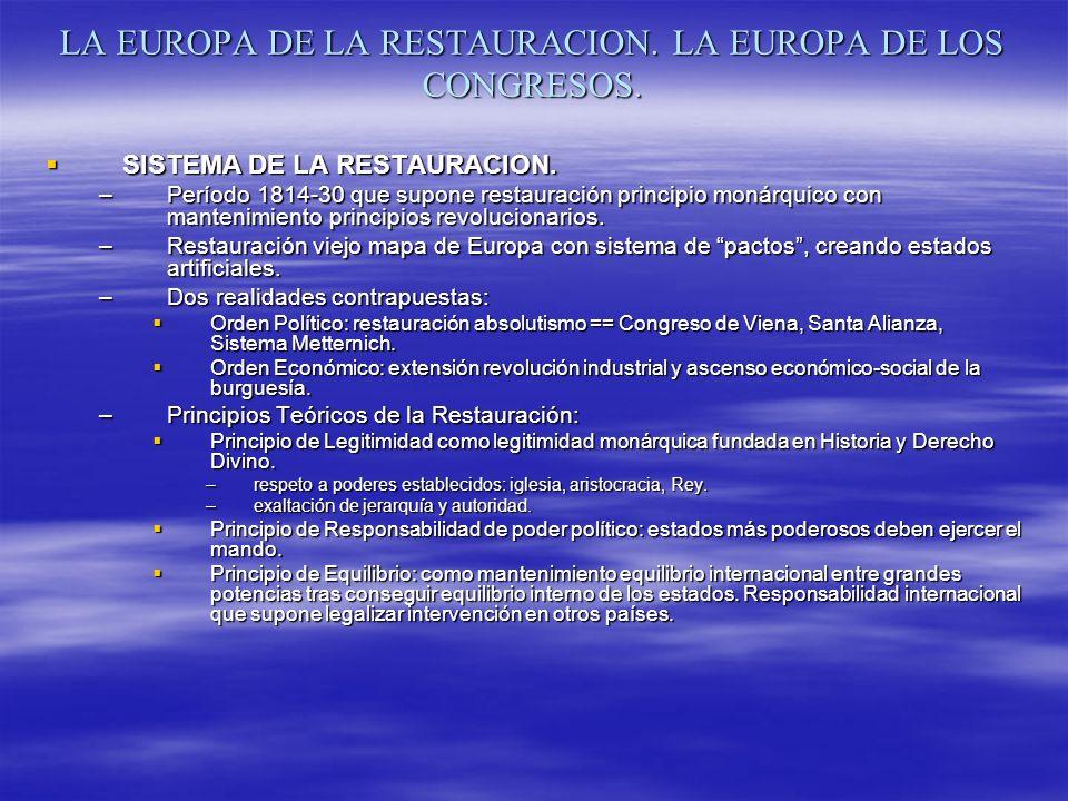LA EUROPA DE LA RESTAURACION. LA EUROPA DE LOS CONGRESOS.
