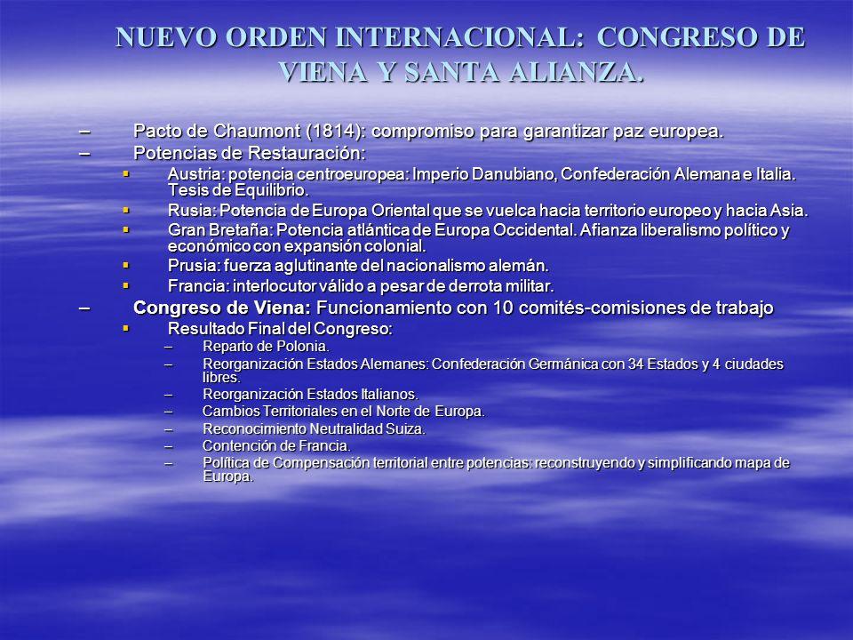 NUEVO ORDEN INTERNACIONAL: CONGRESO DE VIENA Y SANTA ALIANZA.
