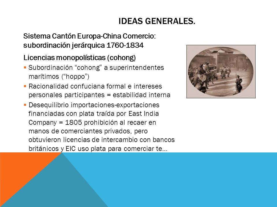 Ideas Generales. Sistema Cantón Europa-China Comercio: subordinación jerárquica 1760-1834. Licencias monopolísticas (cohong)