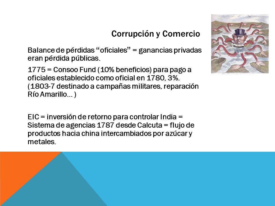 Corrupción y Comercio Balance de pérdidas oficiales = ganancias privadas eran pérdida públicas.