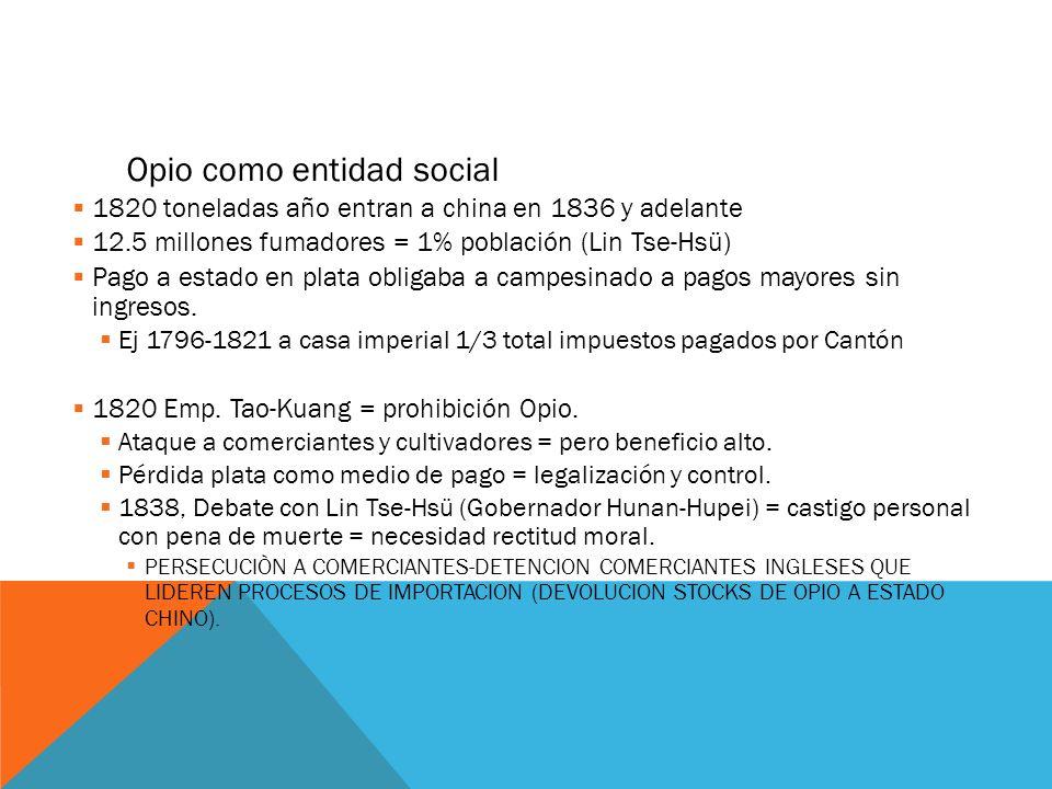 Opio como entidad social