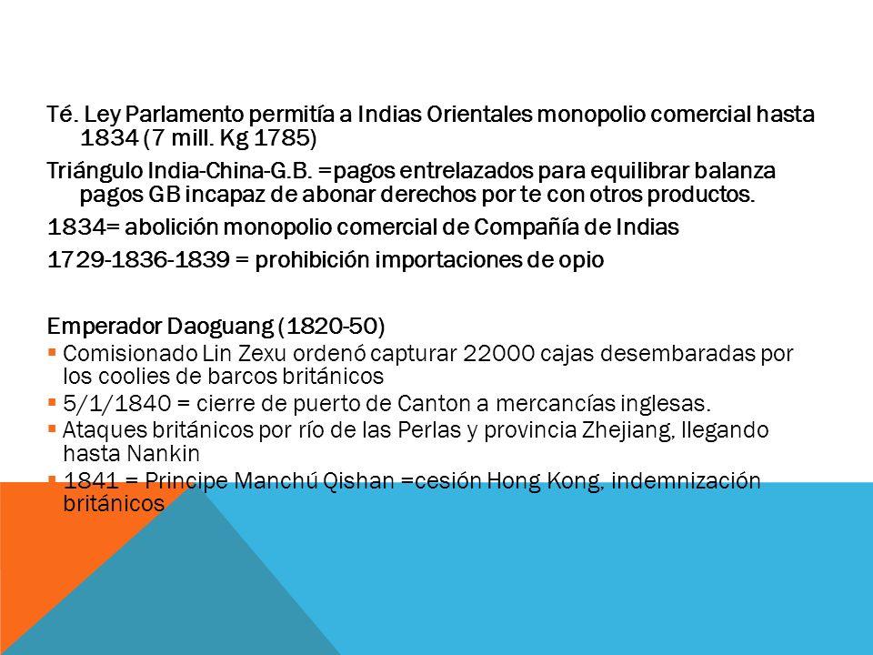 1834= abolición monopolio comercial de Compañía de Indias