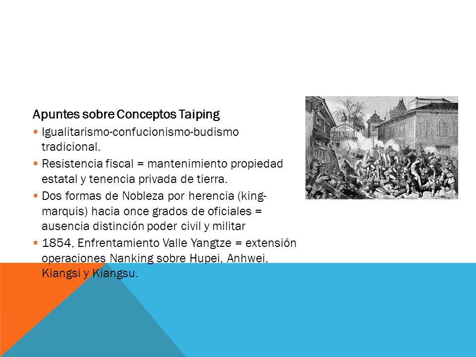 Apuntes sobre Conceptos Taiping