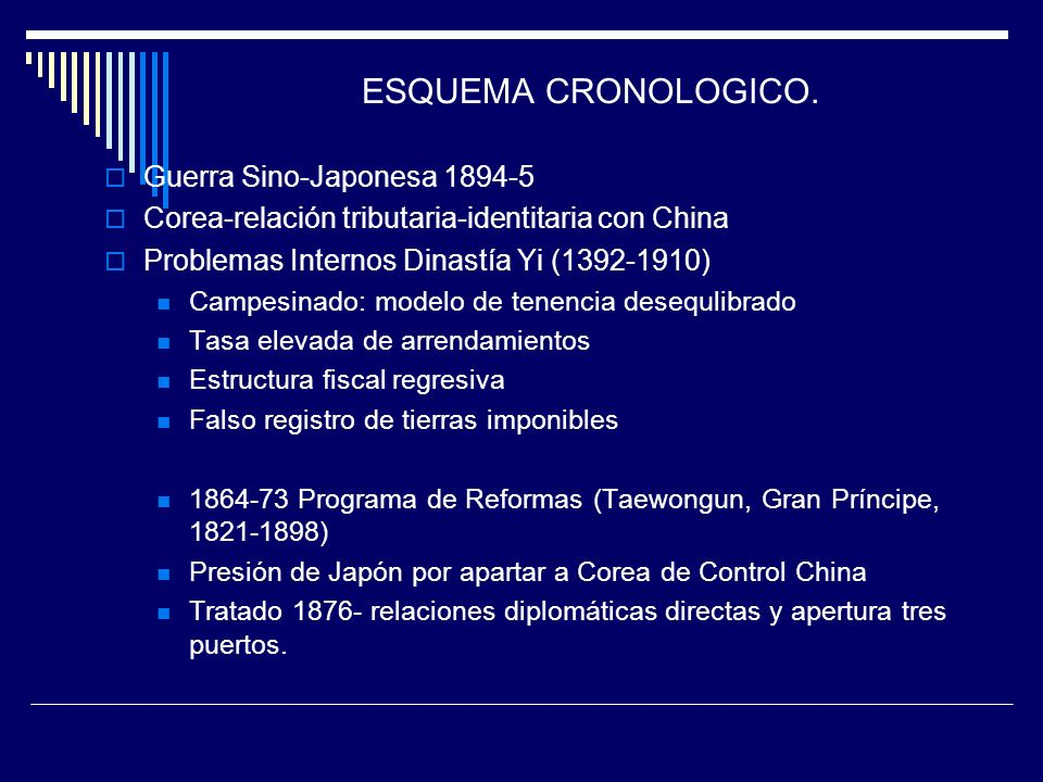 ESQUEMA CRONOLOGICO. Guerra Sino-Japonesa 1894-5