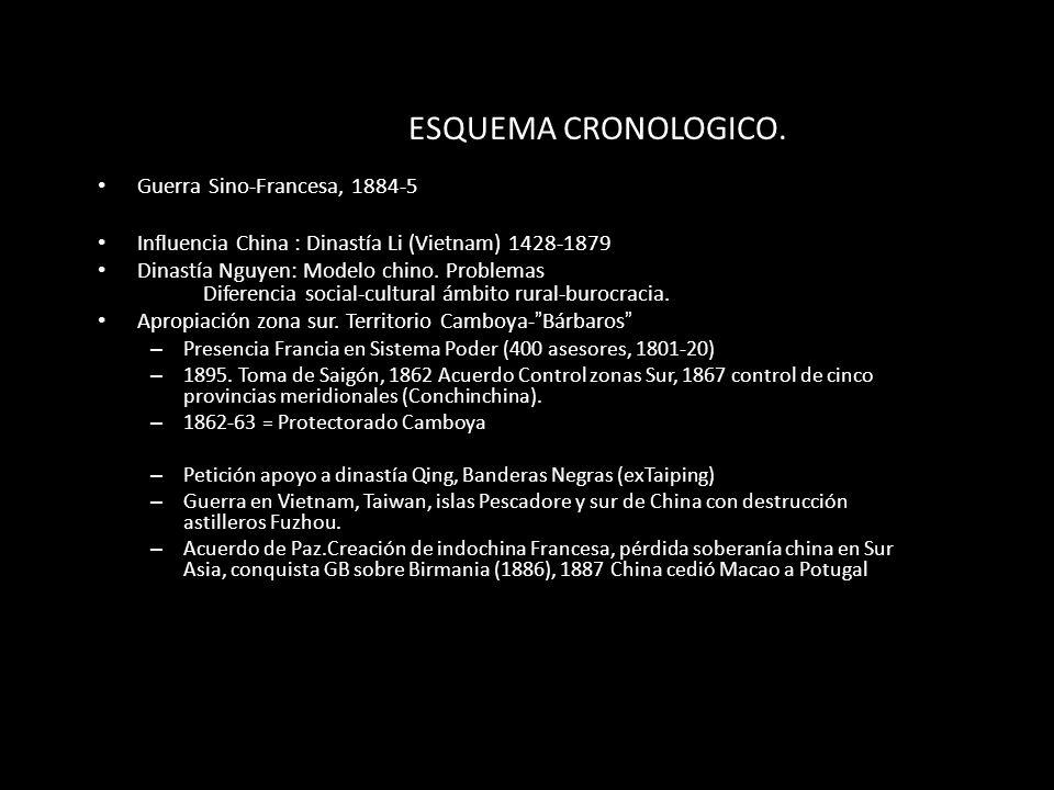 ESQUEMA CRONOLOGICO. Guerra Sino-Francesa, 1884-5