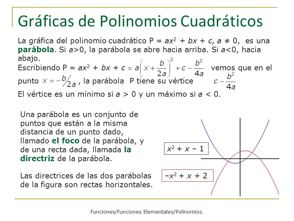 Gráficas de Polinomios Cuadráticos