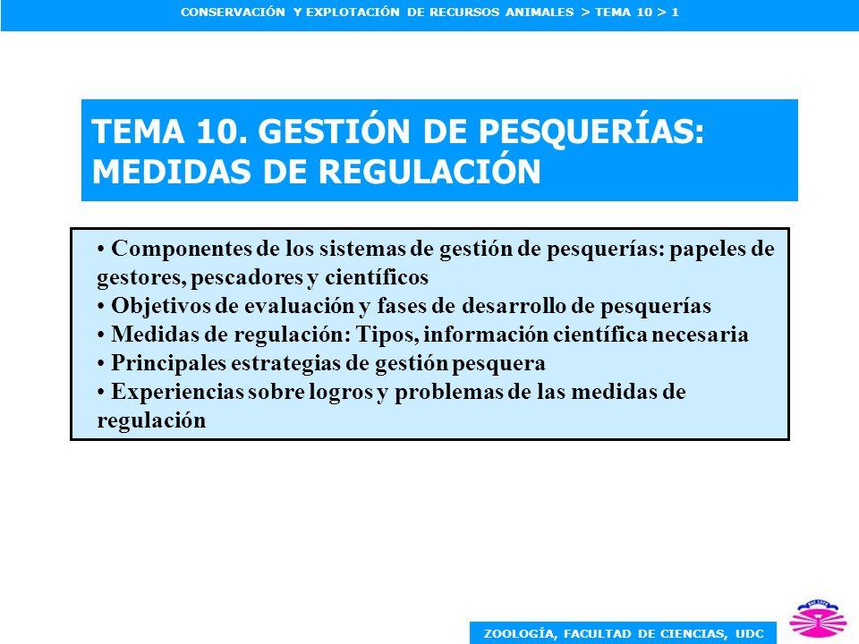 TEMA 10. GESTIÓN DE PESQUERÍAS: MEDIDAS DE REGULACIÓN