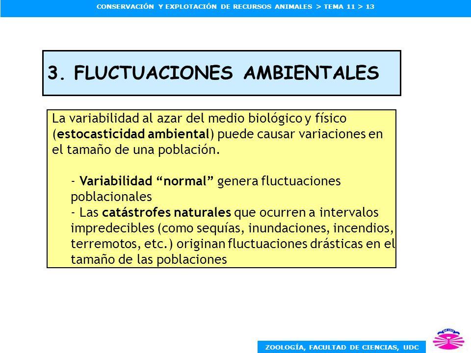 3. FLUCTUACIONES AMBIENTALES