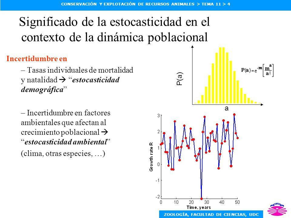 Significado de la estocasticidad en el contexto de la dinámica poblacional