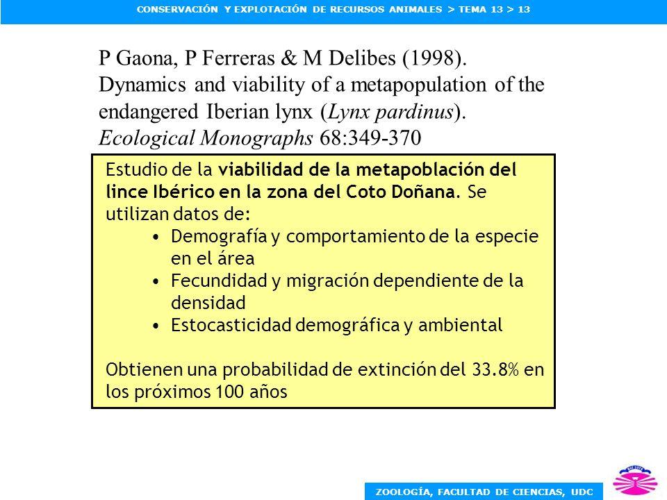 P Gaona, P Ferreras & M Delibes (1998)