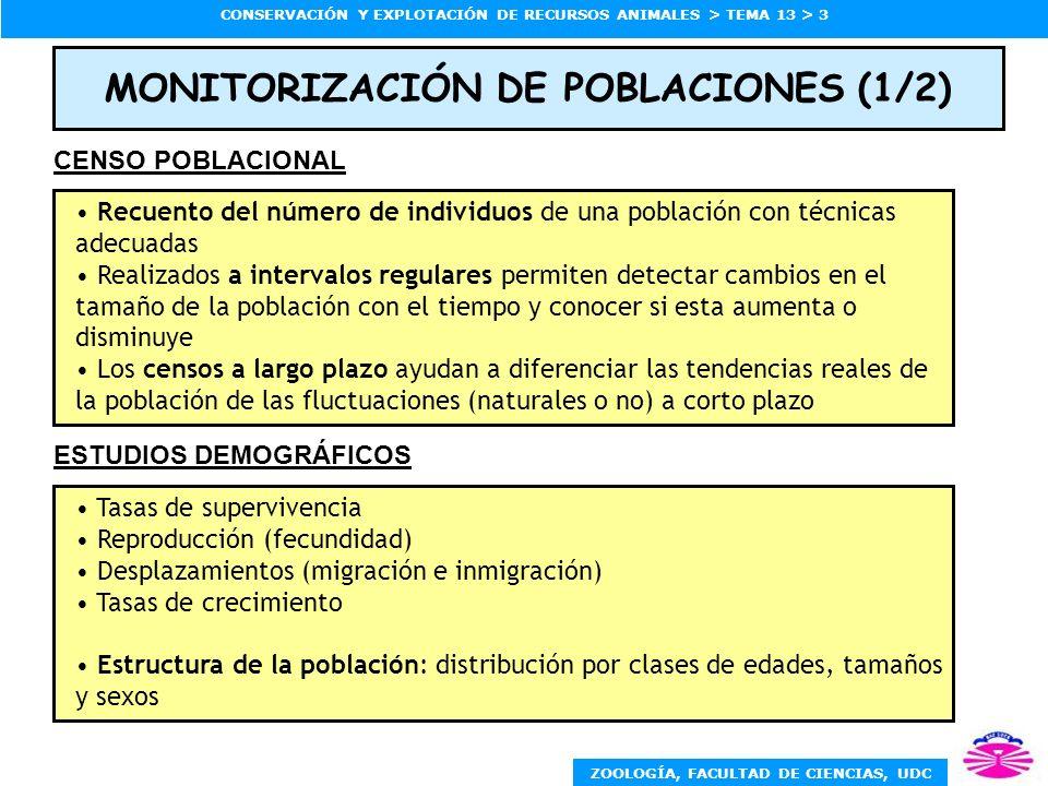 MONITORIZACIÓN DE POBLACIONES (1/2)