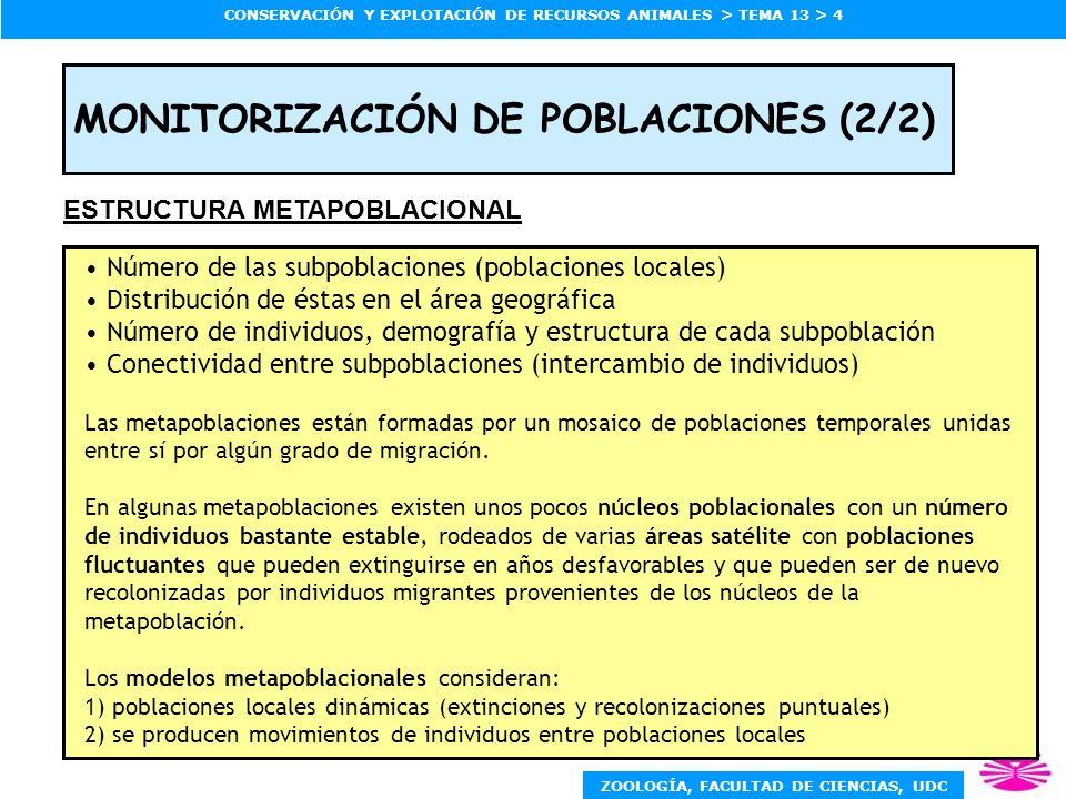 MONITORIZACIÓN DE POBLACIONES (2/2)