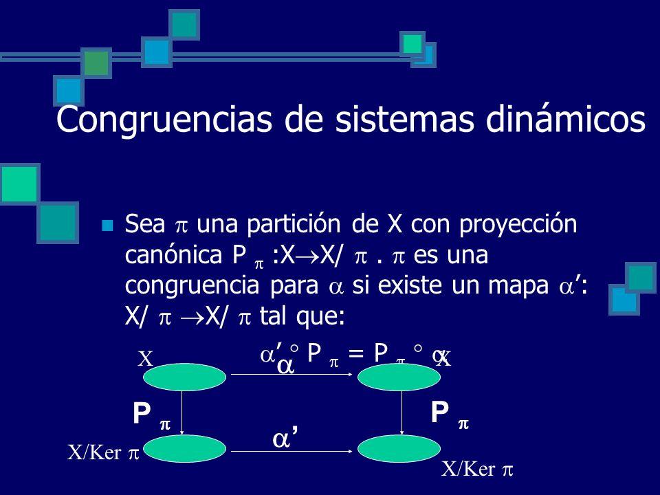 Congruencias de sistemas dinámicos