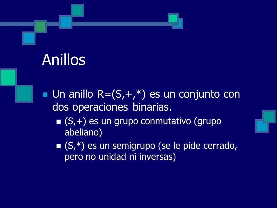 Anillos Un anillo R=(S,+,*) es un conjunto con dos operaciones binarias. (S,+) es un grupo conmutativo (grupo abeliano)