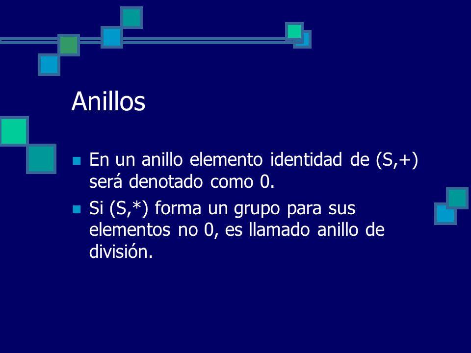 Anillos En un anillo elemento identidad de (S,+) será denotado como 0.