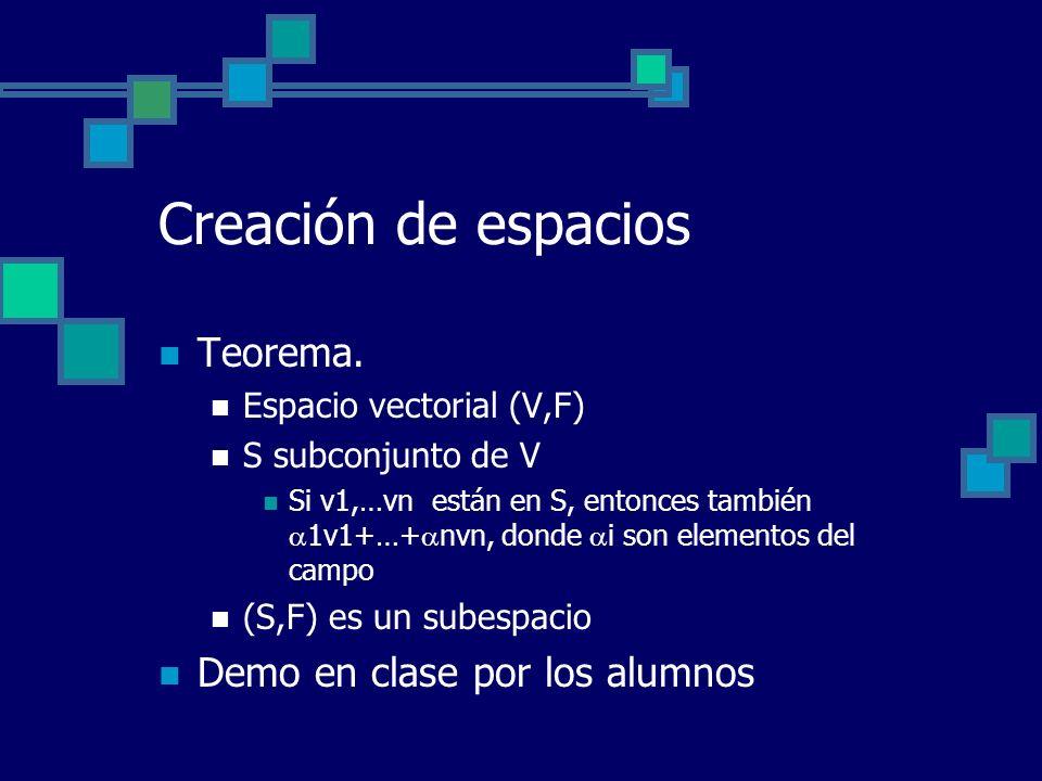 Creación de espacios Teorema. Demo en clase por los alumnos