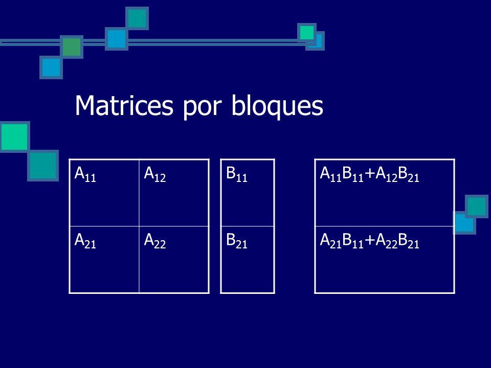 Matrices por bloques A11 A12 A21 A22 B11 B21 A11B11+A12B21