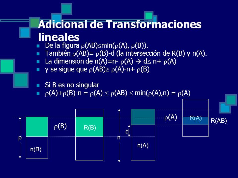 Adicional de Transformaciones lineales