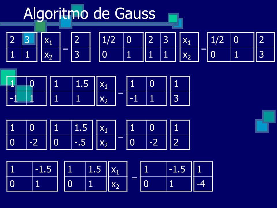 Algoritmo de Gauss 2 3 1 x1 x2 2 3 1/2 1 2 3 1 x1 x2 1/2 1 2 3 = = 1