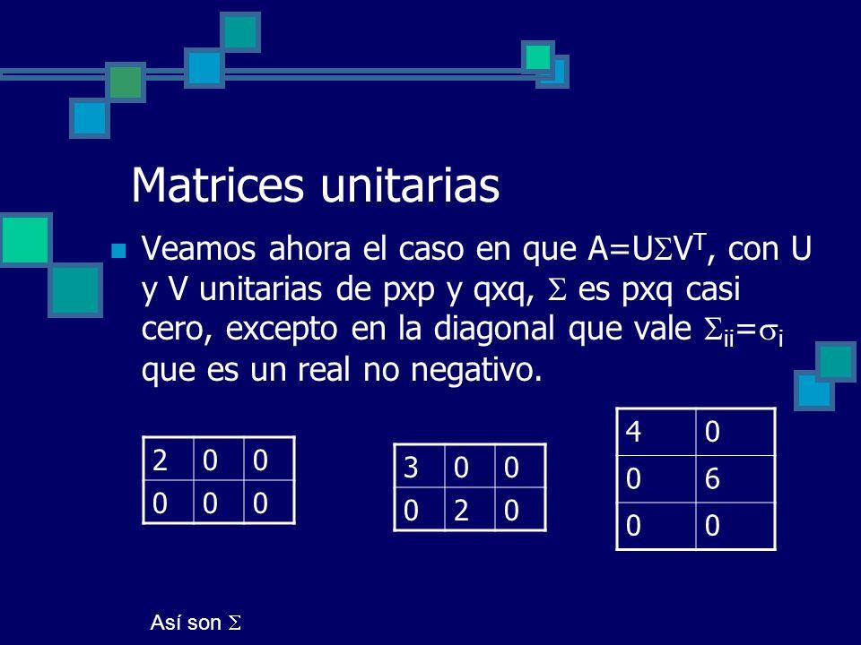 Matrices unitarias