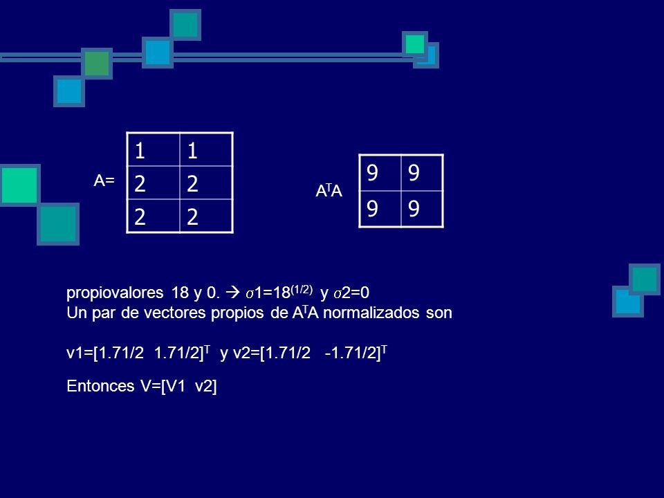 1 9 2 A= ATA propiovalores 18 y 0.  1=18(1/2) y 2=0